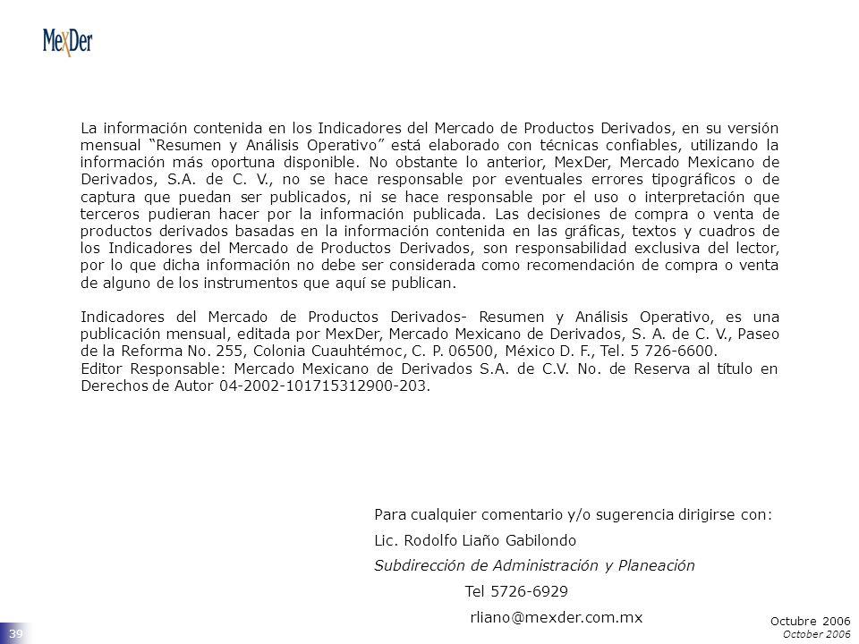 Octubre 2006 October 2006 39 La información contenida en los Indicadores del Mercado de Productos Derivados, en su versión mensual Resumen y Análisis Operativo está elaborado con técnicas confiables, utilizando la información más oportuna disponible.