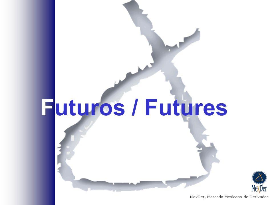 Futuros / Futures MexDer, Mercado Mexicano de Derivados