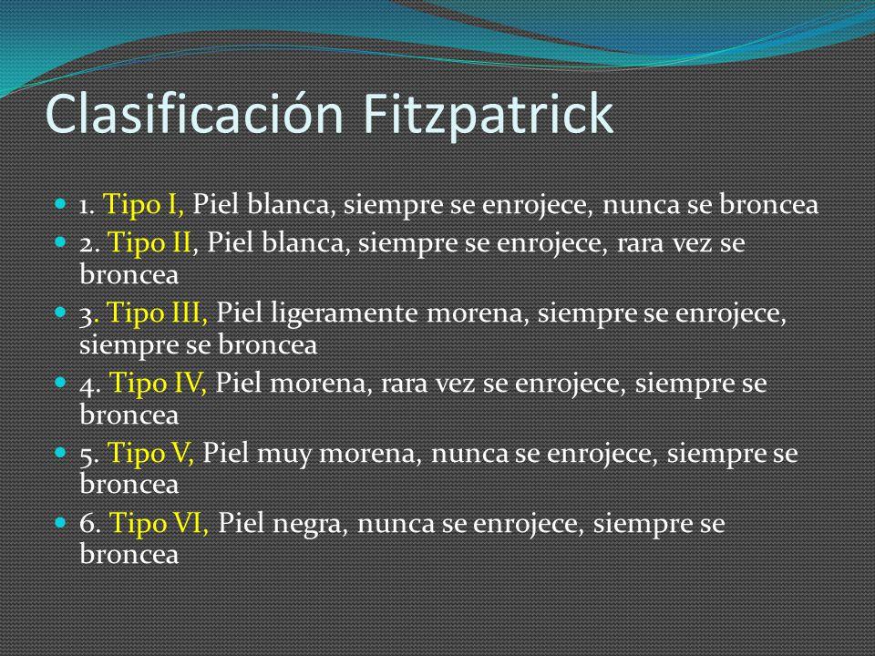 Clasificación Fitzpatrick 1. Tipo I, Piel blanca, siempre se enrojece, nunca se broncea 2. Tipo II, Piel blanca, siempre se enrojece, rara vez se bron