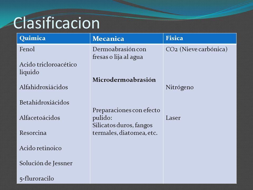 Clasificacion Quimica Mecanica Fisica Fenol Acido tricloroacético liquido Alfahidroxiácidos Betahidroxiácidos Alfacetoácidos Resorcina Acido retinoico