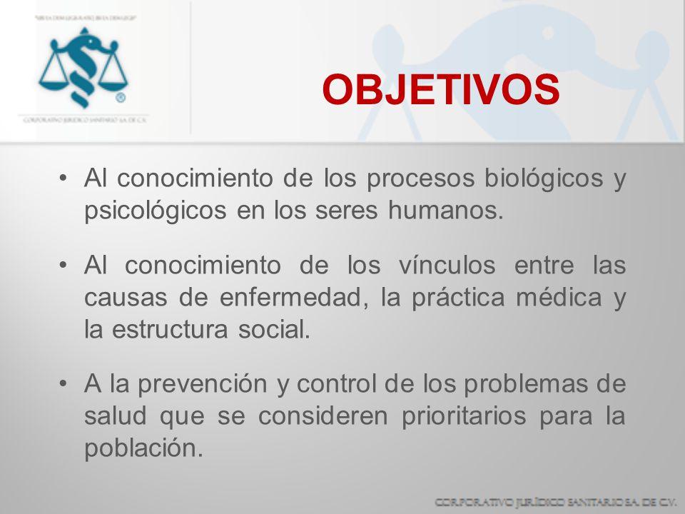 OBJETIVOS Al conocimiento de los procesos biológicos y psicológicos en los seres humanos. Al conocimiento de los vínculos entre las causas de enfermed