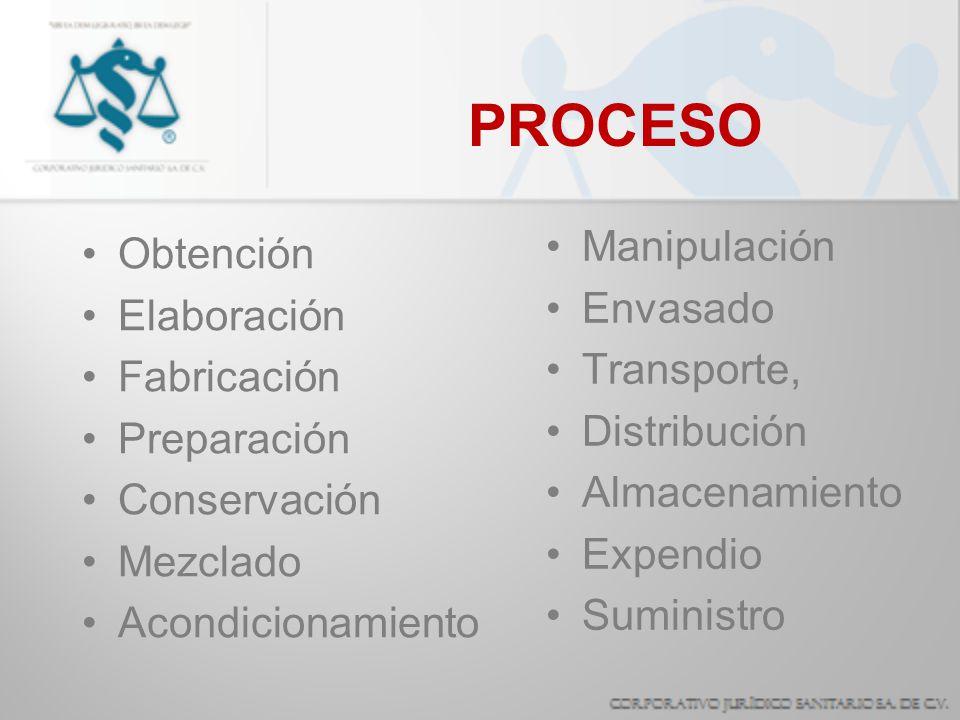 PROCESO Obtención Elaboración Fabricación Preparación Conservación Mezclado Acondicionamiento Manipulación Envasado Transporte, Distribución Almacenam