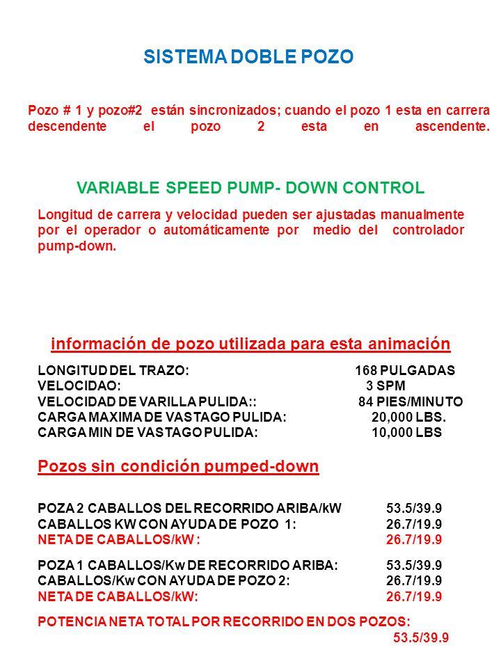 ACC POZO # 1 CARBA DE VASTAGO PULIDA 10,000 LBS.