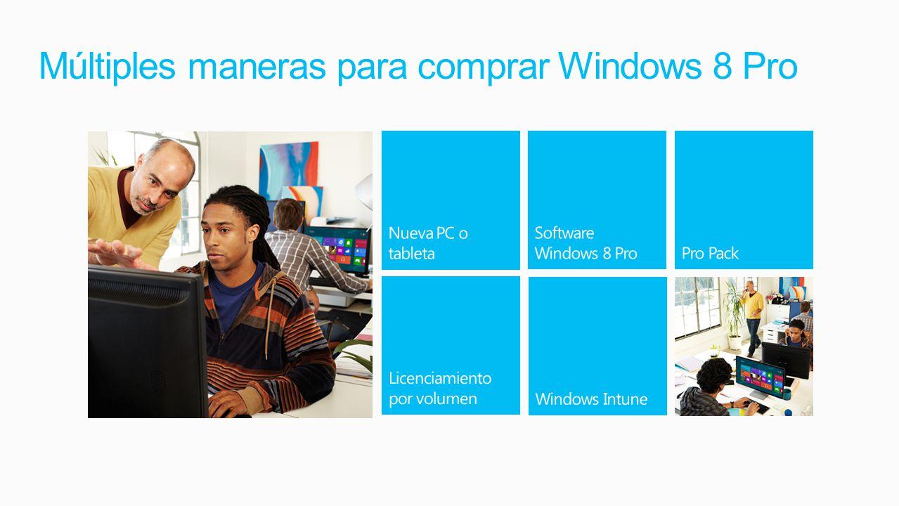 Múltiples maneras para comprar Windows 8 Pro
