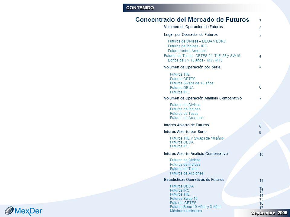 Septiembre 2009 September 2009 CONTENIDO Volumen de Operación de Futuros Lugar por Operador de Futuros Futuros de Divisas – DEUA y EURO Futuros de Índices - IPC Futuros sobre Acciones Futuros de Tasas - CETES 91, TIIE 28 y SW10 Bonos de 3 y 10 años - M3 / M10 Volumen de Operación por Serie Futuros TIIE Futuros CETES Futuros Swaps de 10 años Futuros DEUA Futuros IPC Volumen de Operación Análisis Comparativo Futuros de Divisas Futuros de Índices Futuros de Tasas Futuros de Acciones Interés Abierto de Futuros Interés Abierto por Serie Futuros TIIE y Swaps de 10 años Futuros DEUA Futuros IPC Interés Abierto Análisis Comparativo Futuros de Divisas Futuros de Índices Futuros de Tasas Futuros de Acciones Estadísticas Operativas de Futuros Futuros DEUA Futuros IPC Futuros TIIE Futuros Swap 10 Futu ros CETES Futuros Bono 10 Años y 3 Años Máximos Históricos Concentrado del Mercado de Futuros 1 2 3 4 5 6 7 8 9 10 11 12 13 14 15 16 17 Septiembre 2009