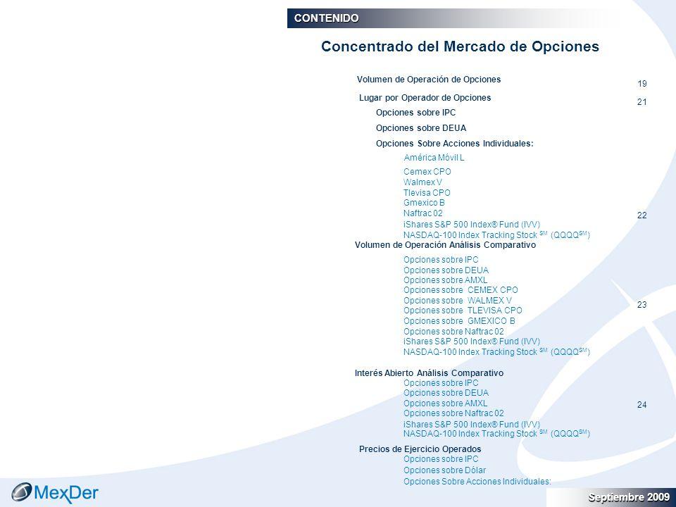 Septiembre 2009 September 2009 45 ESTADÍSTICAS DE OPCIONES / OPTIONS STATISTICS Opciones CEMEX / CEMEX INDIVIDUAL EQUITY OPTIONS