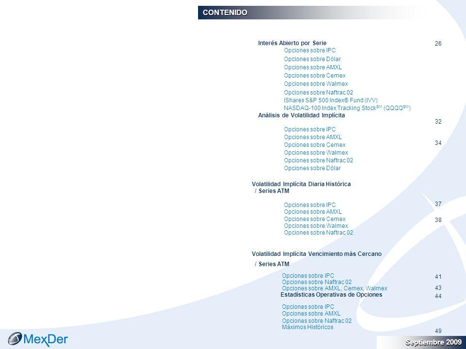 Septiembre 2009 September 2009 36 VOLATILIDAD IMPLÍCITA DIARIA * / DAILY IMPLIED VOLATILITY IPC / Equity Index Options *Calculada con precios de Liquidación de las Opciones En el Dinero (At The Money) al cierre de Operaciones / Calcualted with At The Money Settlement Prices at the end of the Day.