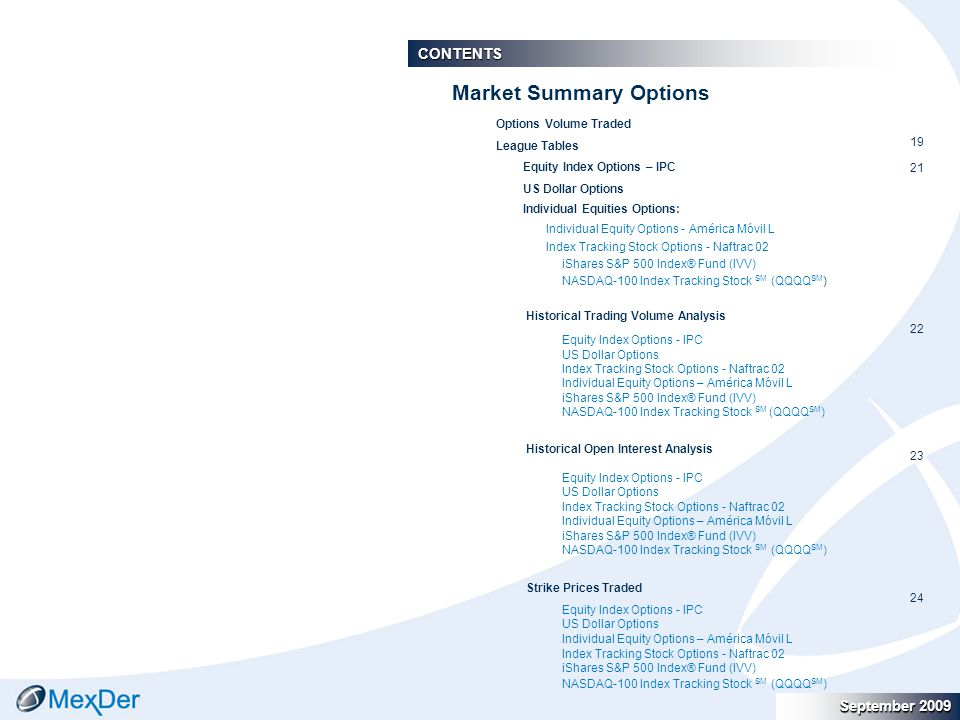 Septiembre 2009 September 2009 18 CONCENTRADO DE MERCADO / MARKET SUMMARY Opciones Financieras / Financial Options * Fuente: Asigna Compensación y Liquidación / Source: Clearing House Asigna Compensación y Liquidación.