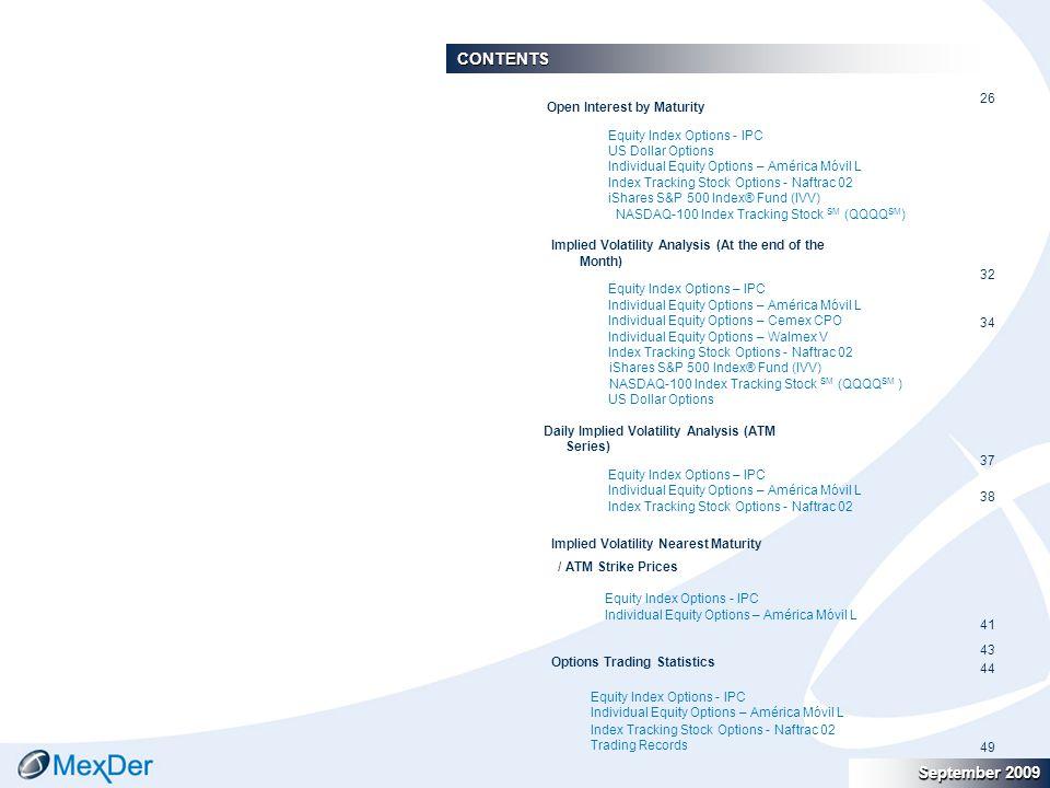 Septiembre 2009 September 2009 39 VOLATILIDAD IMPLÍCITA DIARIA * / DAILY IMPLIED VOLATILITY Naftrac 02 / Index Tracking Stock Option *Calculada con precios de Liquidación de las Opciones En el Dinero (At The Money) al cierre de Operaciones / Calcualted with At The Money Settlement Prices at the end of the Day.