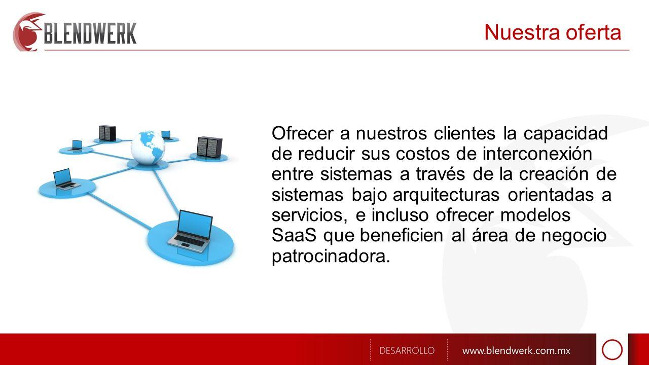 Capacidades Encapsular necesidades de negocio en servicios con comunicación vía protocolos web.