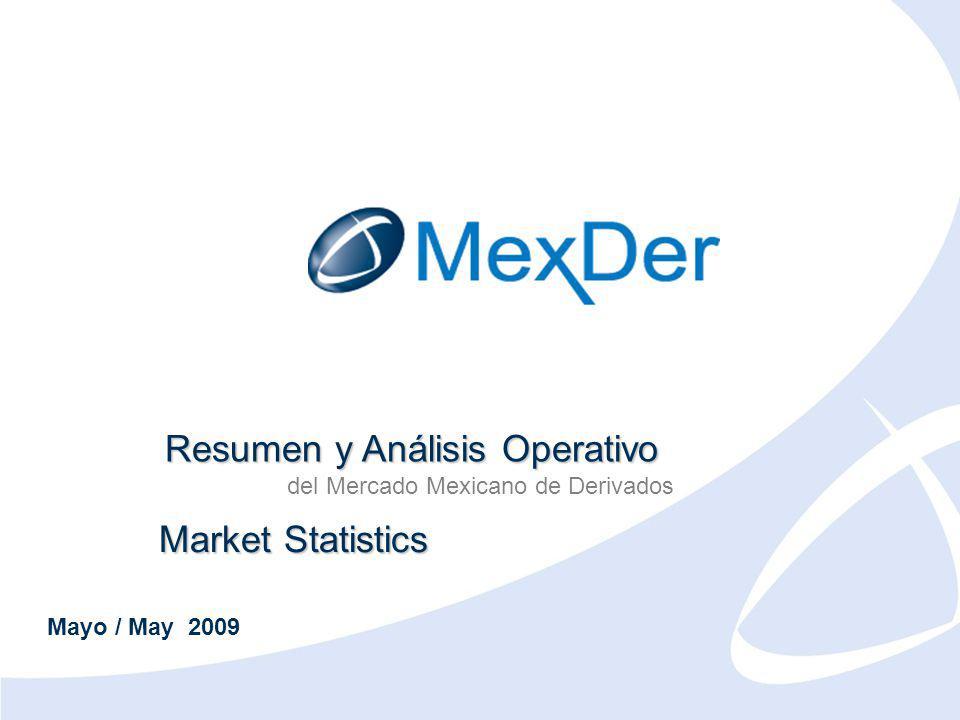 Mayo 2009 May 2009 Resumen y Análisis Operativo del Mercado Mexicano de Derivados Market Statistics Mayo / May 2009