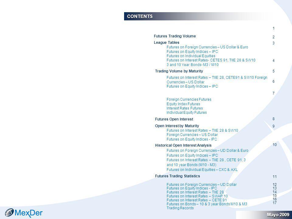 Mayo 2009 May 2009 8 INTERÉS ABIERTO / OPEN INTEREST Futuros Financieros / Financial Futures * Fuente: Asigna Compensación y Liquidación / Source: Clearing House Asigna Compensación y Liquidación.