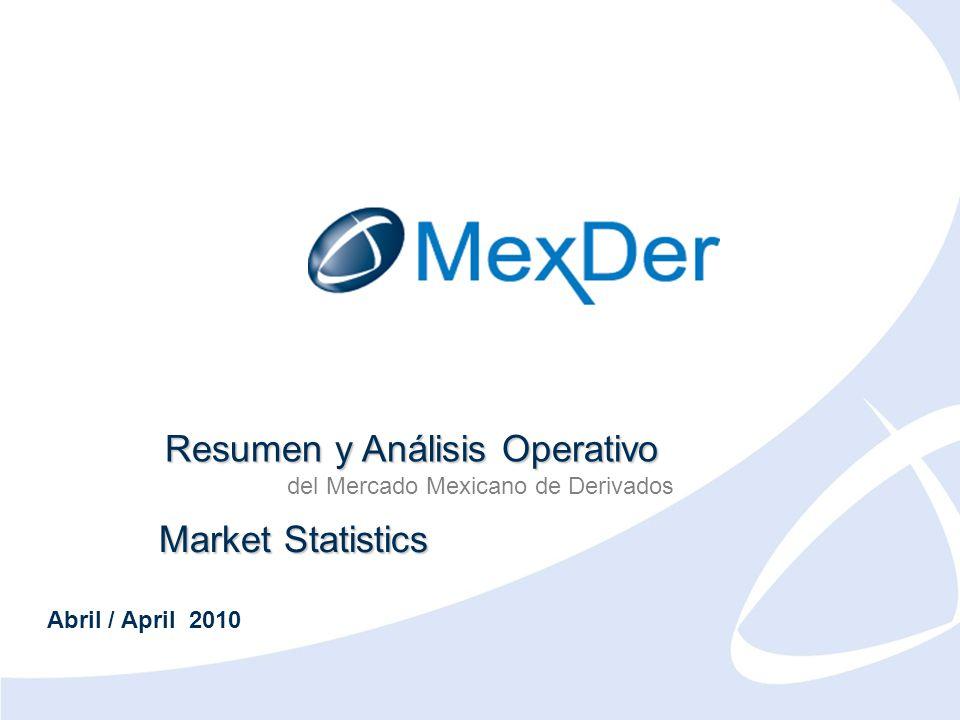 Abril 2010 April 2010 Resumen y Análisis Operativo del Mercado Mexicano de Derivados Market Statistics Abril / April 2010