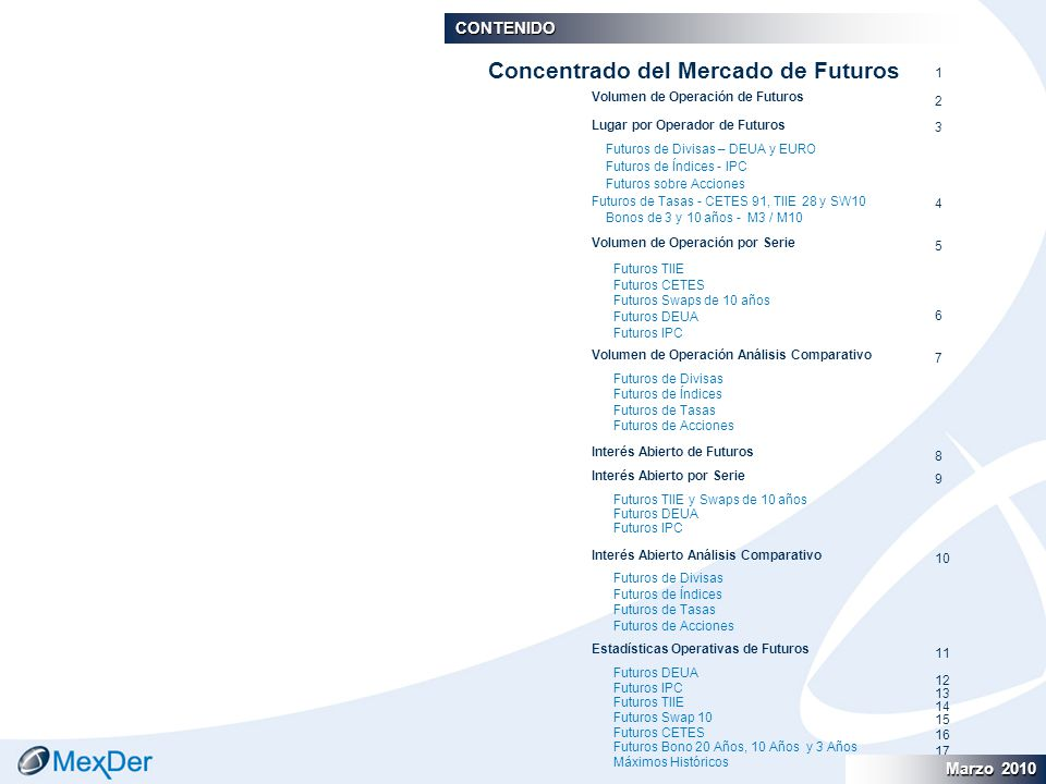 Abril 2010 April 2010 CONTENIDO Volumen de Operación de Futuros Lugar por Operador de Futuros Futuros de Divisas – DEUA y EURO Futuros de Índices - IPC Futuros sobre Acciones Futuros de Tasas - CETES 91, TIIE 28 y SW10 Bonos de 3 y 10 años - M3 / M10 Volumen de Operación por Serie Futuros TIIE Futuros CETES Futuros Swaps de 10 años Futuros DEUA Futuros IPC Volumen de Operación Análisis Comparativo Futuros de Divisas Futuros de Índices Futuros de Tasas Futuros de Acciones Interés Abierto de Futuros Interés Abierto por Serie Futuros TIIE y Swaps de 10 años Futuros DEUA Futuros IPC Interés Abierto Análisis Comparativo Futuros de Divisas Futuros de Índices Futuros de Tasas Futuros de Acciones Estadísticas Operativas de Futuros Futuros DEUA Futuros IPC Futuros TIIE Futuros Swap 10 Futuros CETES Futuros Bono 20 Años, 10 Años y 3 Años Máximos Históricos Concentrado del Mercado de Futuros 1 2 3 4 5 6 7 8 9 10 11 12 13 14 15 16 17 Marzo 2010