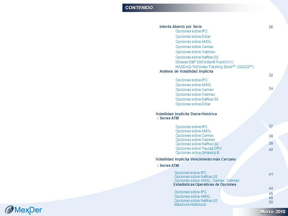 Abril 2010 April 2010 CONTENIDO Marzo 2010 Interés Abierto por Serie Opciones sobre IPC Opciones sobre Dólar Opciones sobre AMXL Opciones sobre Cemex Opciones sobre Walmex Opciones sobre Naftrac 02 iShares S&P 500 Index® Fund (IVV) NASDAQ-100 Index Tracking Stock SM (QQQQ SM ) Análisis de Volatilidad Implícita Opciones sobre IPC Opciones sobre AMXL Opciones sobre Cemex Opciones sobre Walmex Opciones sobre Naftrac 02 Opciones sobre Dólar Volatilidad Implícita Diaria Histórica / Series ATM Opciones sobre IPC Opciones sobre AMXL Opciones sobre Cemex Opciones sobre Walmex Opciones sobre Naftrac 02 Opciones sobre Tlevisa CPO Opciones sobre Gmexico B Volatilidad Implícita Vencimiento más Cercano / Series ATM Opciones sobre IPC Opciones sobre Naftrac 02 Opciones sobre AMXL, Cemex, Walmex Estadísticas Operativas de Opciones Opciones sobre IPC Opciones sobre AMXL Opciones sobre Naftrac 02 Máximos Históricos 26 32 34 37 38 39 40 41 44 45 49 50