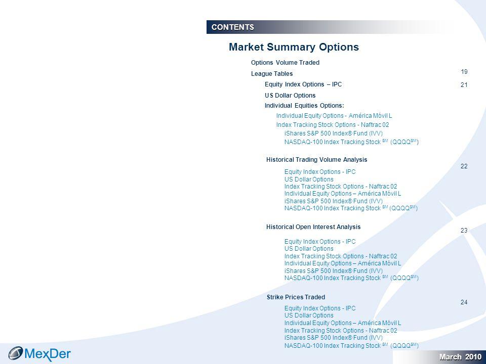 Abril 2010 April 2010 45 ESTADÍSTICAS DE OPCIONES / OPTIONS STATISTICS Opciones AMXL / AMXL INDIVIDUAL EQUITY OPTIONS