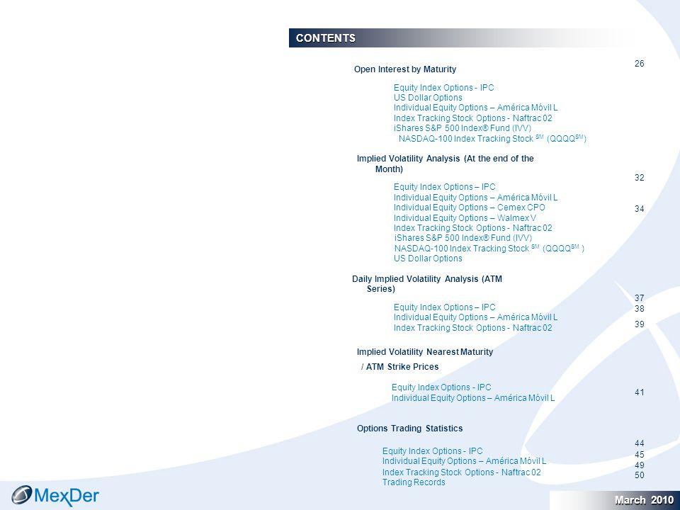 Abril 2010 April 2010 27 INTERÉS ABIERTO POR SERIE / OPEN INTEREST BY MATURITY Opciones Financieras / Financial Options * Fuente: Asigna Compensación y Liquidación / Source: Clearing House Asigna Compensación y liquidación.