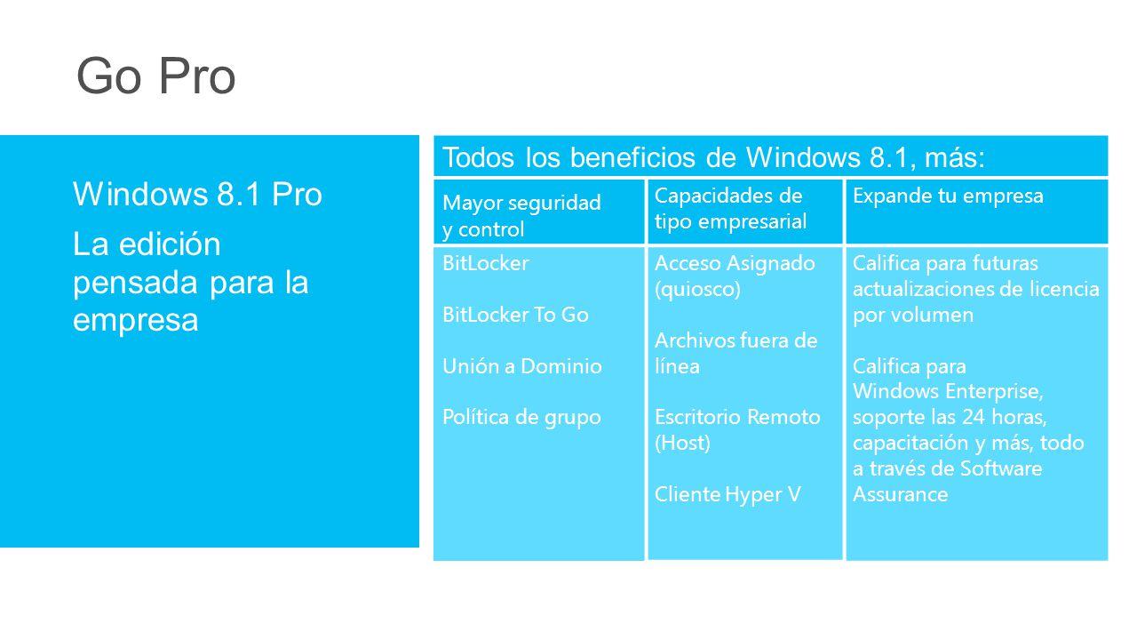 Todos los beneficios de Windows 8.1, más: Mayor seguridad y control Capacidades de tipo empresarial Expande tu empresa BitLocker BitLocker To Go Unión a Dominio Política de grupo Acceso Asignado (quiosco) Archivos fuera de línea Escritorio Remoto (Host) Cliente Hyper V Califica para futuras actualizaciones de licencia por volumen Califica para Windows Enterprise, soporte las 24 horas, capacitación y más, todo a través de Software Assurance Go Pro Windows 8.1 Pro La edición pensada para la empresa