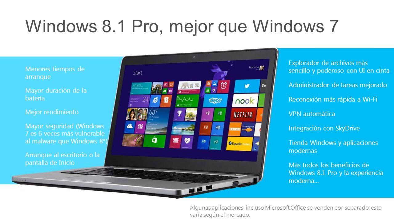 Windows 8.1 Pro, mejor que Windows 7 Explorador de archivos más sencillo y poderoso con UI en cinta Administrador de tareas mejorado Reconexión más rápida a Wi-Fi VPN automática Integración con SkyDrive Tienda Windows y aplicaciones modernas Más todos los beneficios de Windows 8.1 Pro y la experiencia moderna...