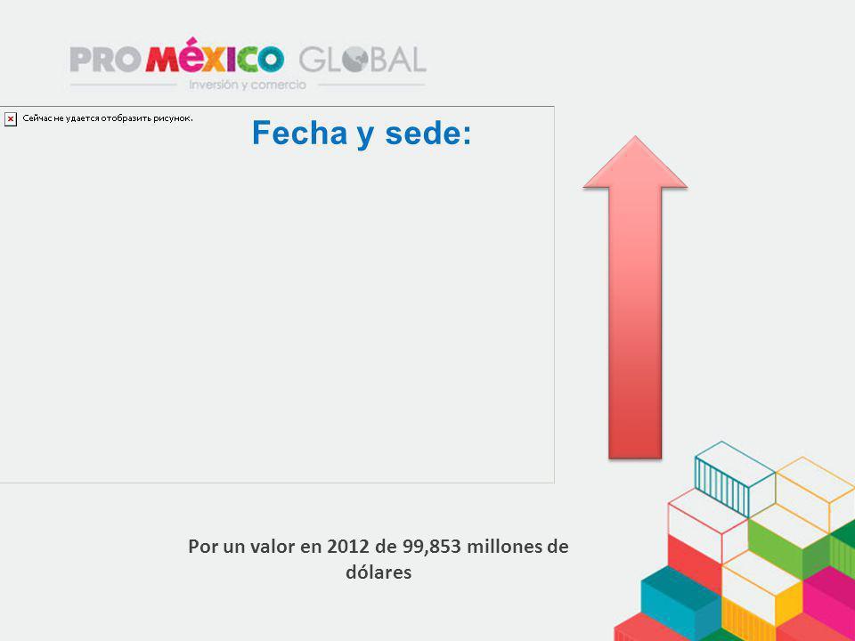 Fecha y sede: Por un valor en 2012 de 99,853 millones de dólares