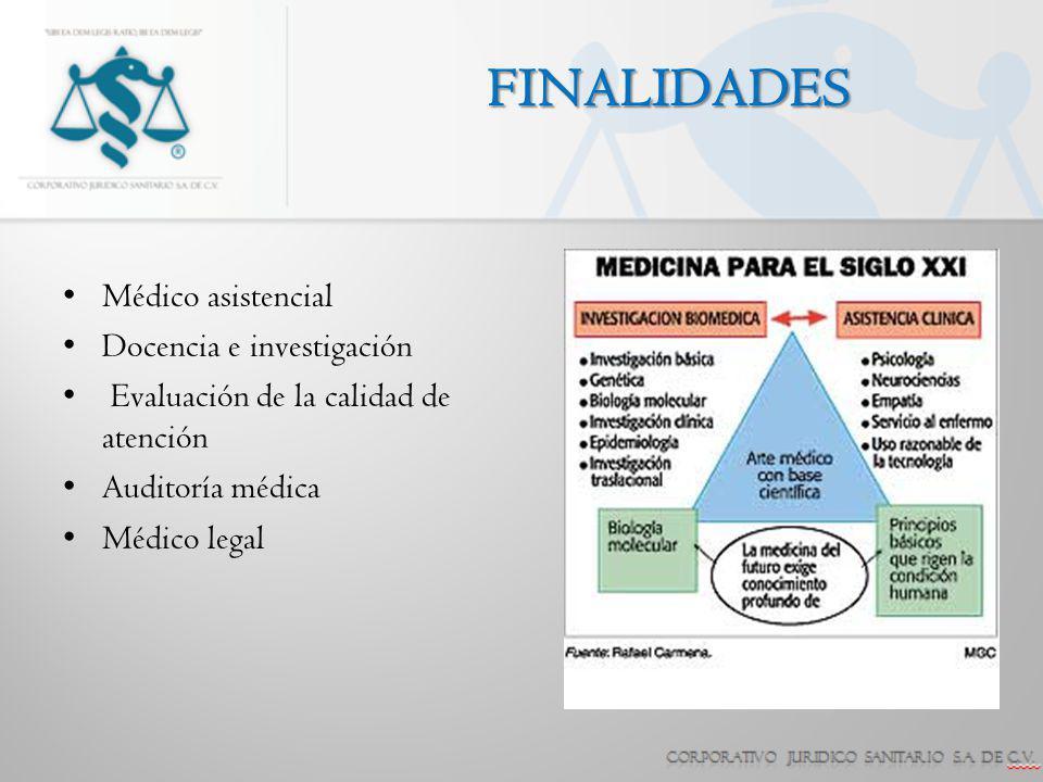 FINALIDADES Médico asistencial Docencia e investigación Evaluación de la calidad de atención Auditoría médica Médico legal