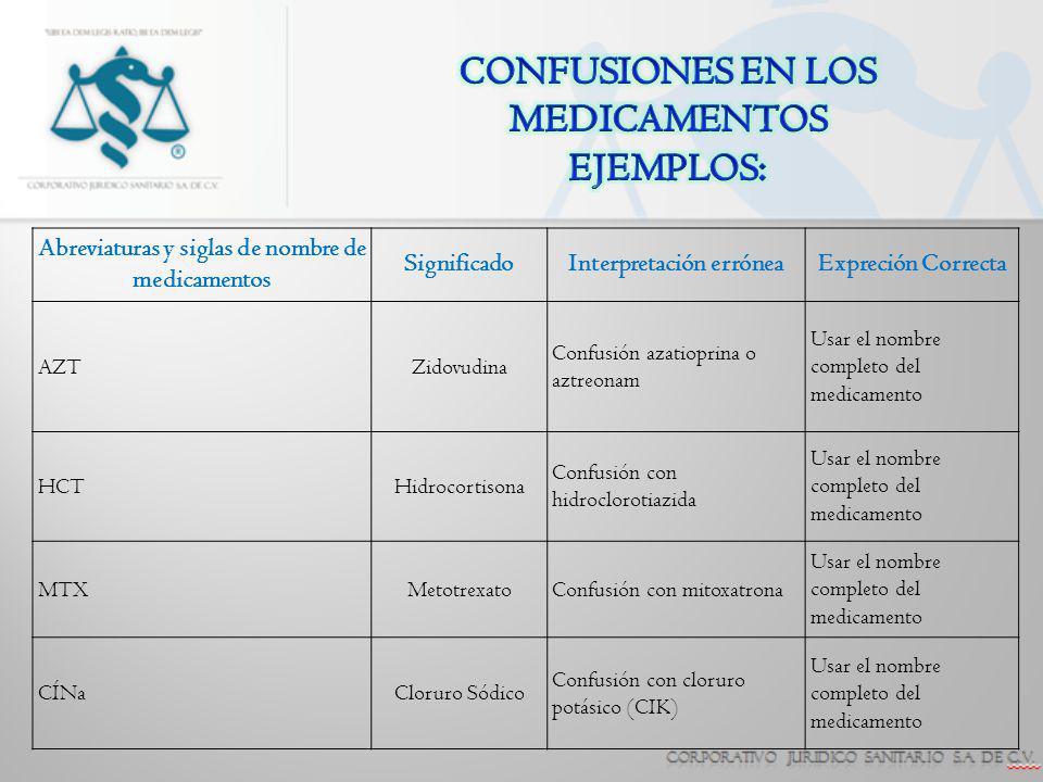 Abreviaturas y siglas de nombre de medicamentos SignificadoInterpretación erróneaExpreción Correcta AZTZidovudina Confusión azatioprina o aztreonam Us