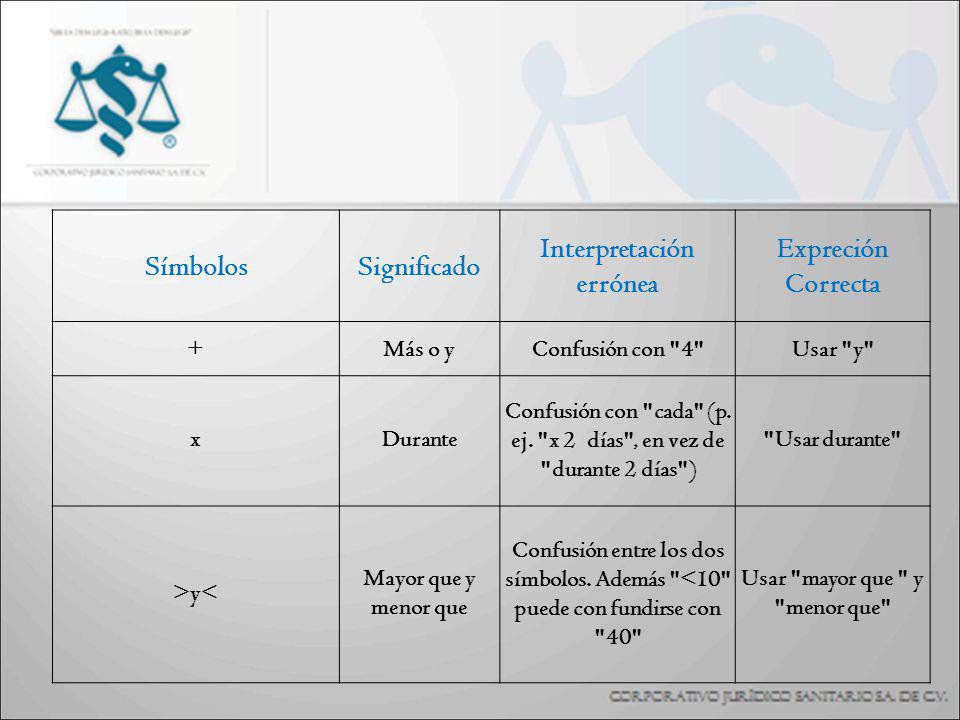 SímbolosSignificado Interpretación errónea Expreción Correcta +Más o yConfusión con