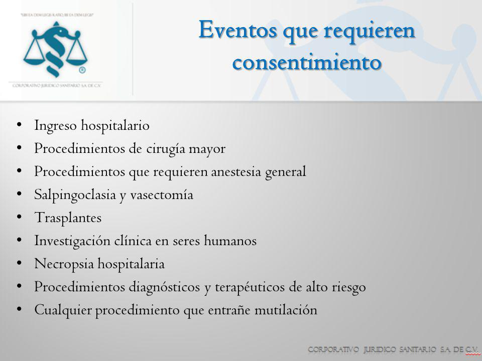 Eventos que requieren consentimiento Ingreso hospitalario Procedimientos de cirugía mayor Procedimientos que requieren anestesia general Salpingoclasi