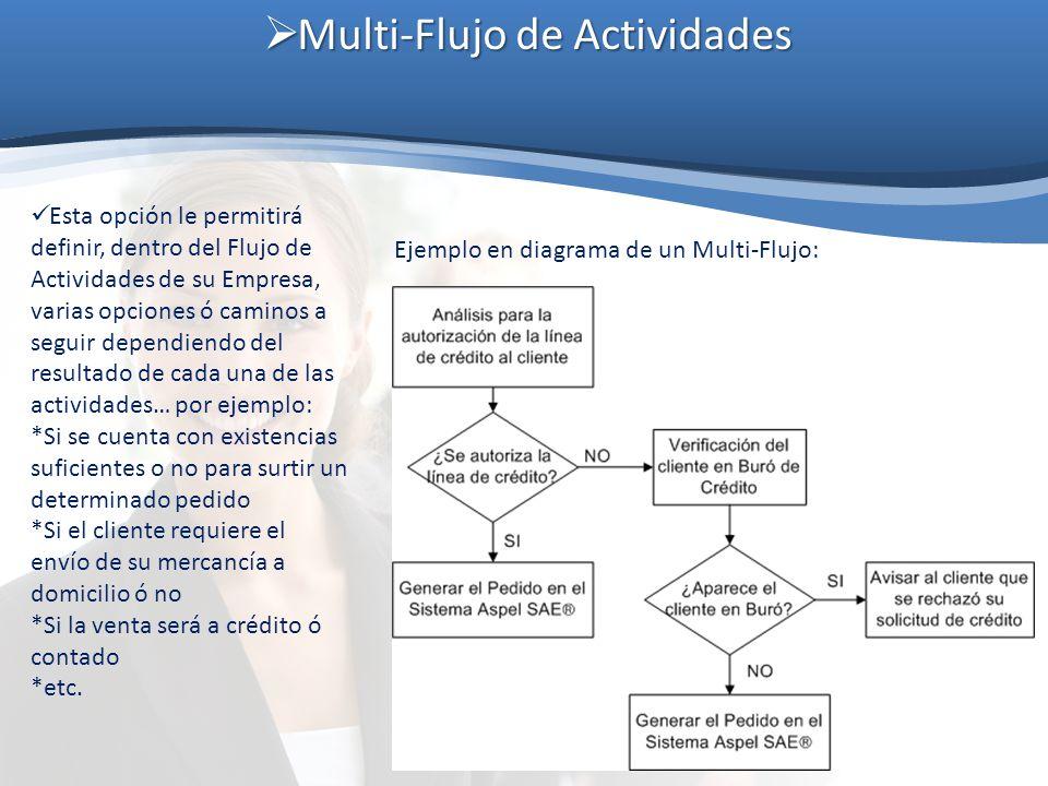 Multi-Flujo de Actividades Multi-Flujo de Actividades Esta opción le permitirá definir, dentro del Flujo de Actividades de su Empresa, varias opciones