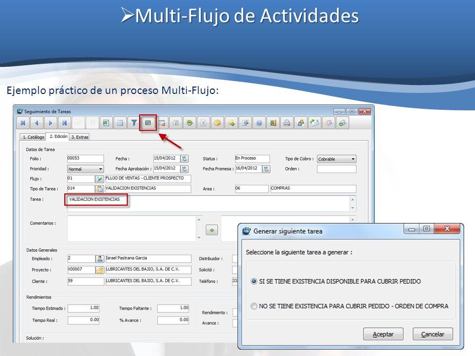 Multi-Flujo de Actividades Multi-Flujo de Actividades Ejemplo práctico de un proceso Multi-Flujo: