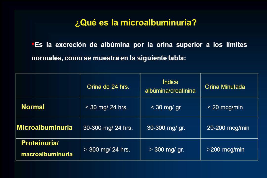 Es la excreción de albúmina por la orina superior a los límites normales, como se muestra en la siguiente tabla: ¿Qué es la microalbuminuria? Normal O