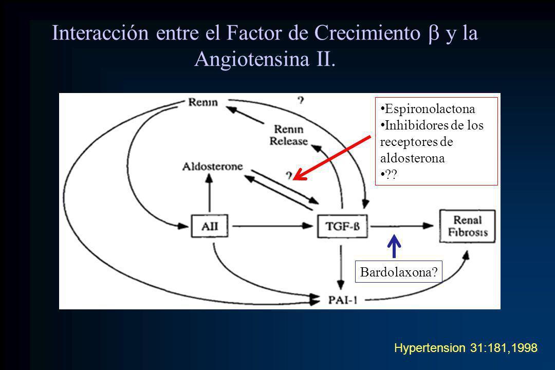 Interacción entre el Factor de Crecimiento y la Angiotensina II. Hypertension 31:181,1998 Espironolactona Inhibidores de los receptores de aldosterona