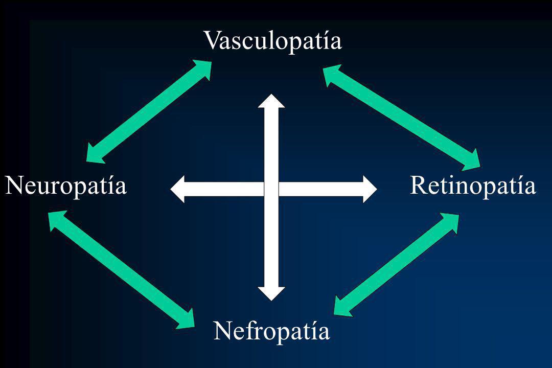 Vasculopatía Nefropatía RetinopatíaNeuropatía