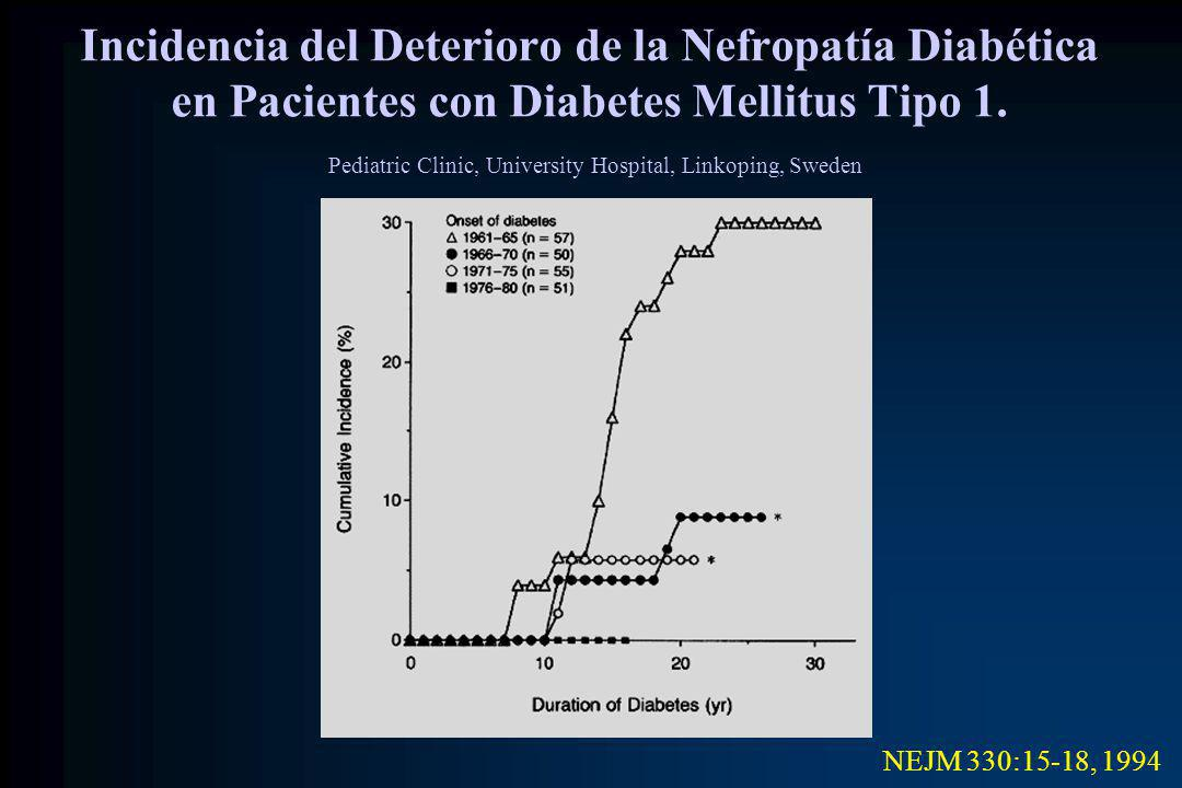 Incidencia del Deterioro de la Nefropatía Diabética en Pacientes con Diabetes Mellitus Tipo 1. Pediatric Clinic, University Hospital, Linkoping, Swede