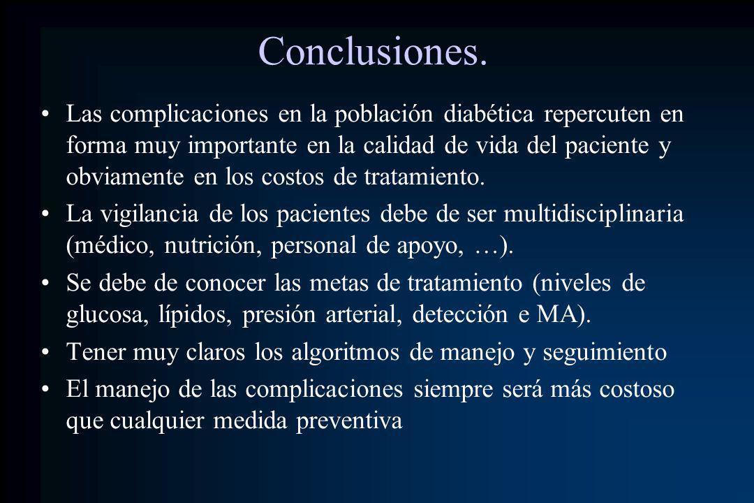 Conclusiones. Las complicaciones en la población diabética repercuten en forma muy importante en la calidad de vida del paciente y obviamente en los c