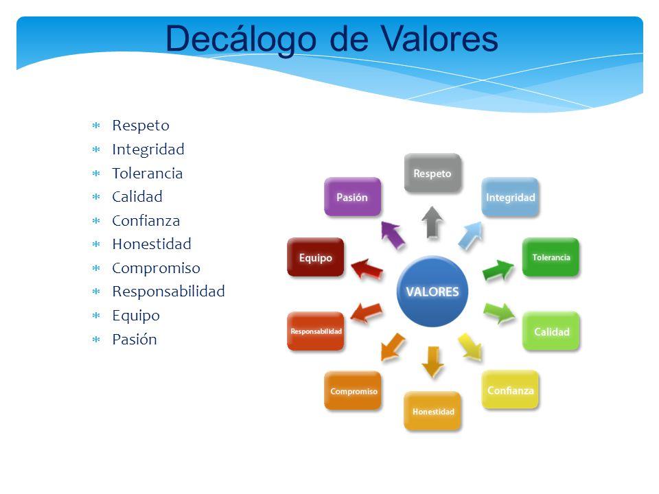 Decálogo de Valores Respeto Integridad Tolerancia Calidad Confianza Honestidad Compromiso Responsabilidad Equipo Pasión