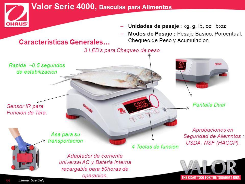 –Unidades de pesaje : kg, g, lb, oz, lb:oz –Modos de Pesaje : Pesaje Basico, Porcentual, Chequeo de Peso y Acumulacion.