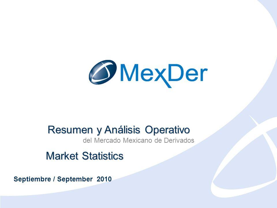 Septiembre 2010 September 2010 Resumen y Análisis Operativo del Mercado Mexicano de Derivados Market Statistics Septiembre / September 2010