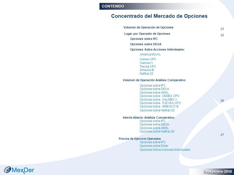 September 2010 CONTENIDO Septiembre 2010 Concentrado del Mercado de Opciones Volumen de Operación de Opciones Lugar por Operador de Opciones Opciones