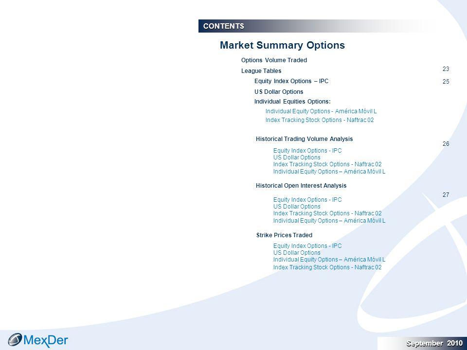 Septiembre 2010 September 2010 48 VOLATILIDAD IMPLÍCITA DIARIA DEL VENCIMIENTO MÁS CERCANO / NEAREST MATURITY IMPLIED VOLATILITY América Móvil L - Cemex CPO – Walmex V – Tlevisa CPO / Equity Options *Calculada con precios de Liquidación de las Opciones En el Dinero (At The Money) al cierre de Operaciones / Calcualted with At The Money Settlement Prices at the end of the Day.