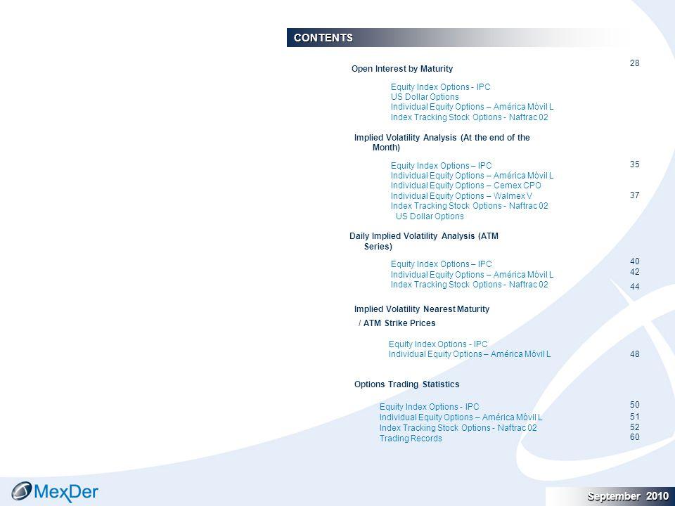 Septiembre 2010 September 2010 29 INTERÉS ABIERTO POR SERIE / OPEN INTEREST BY MATURITY Opciones Financieras / Financial Options * Fuente: Asigna Compensación y Liquidación / Source: Clearing House Asigna Compensación y liquidación.