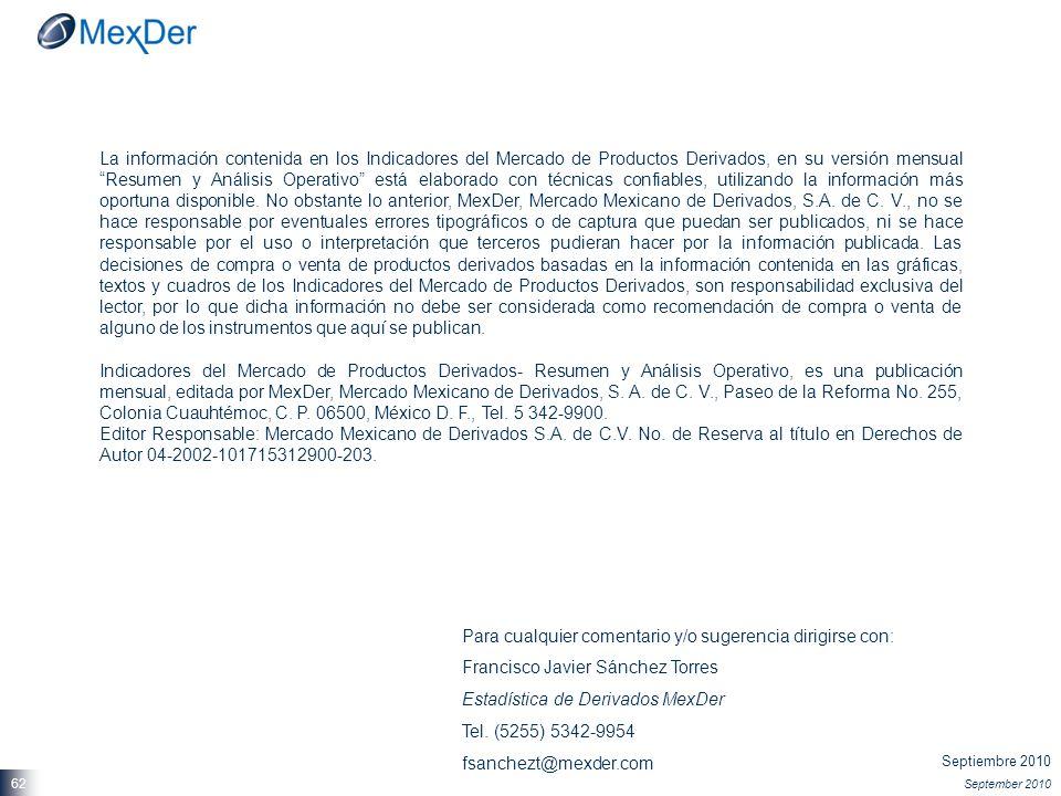 Septiembre 2010 September 2010 62 La información contenida en los Indicadores del Mercado de Productos Derivados, en su versión mensual Resumen y Anál