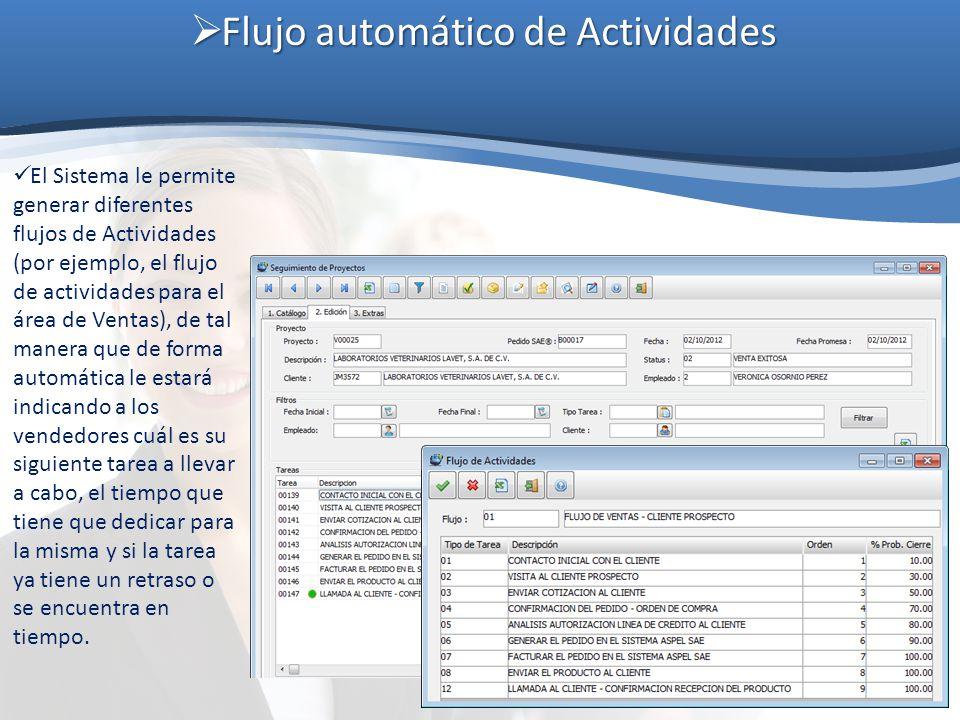 Flujo automático de Actividades Flujo automático de Actividades El Sistema le permite generar diferentes flujos de Actividades (por ejemplo, el flujo