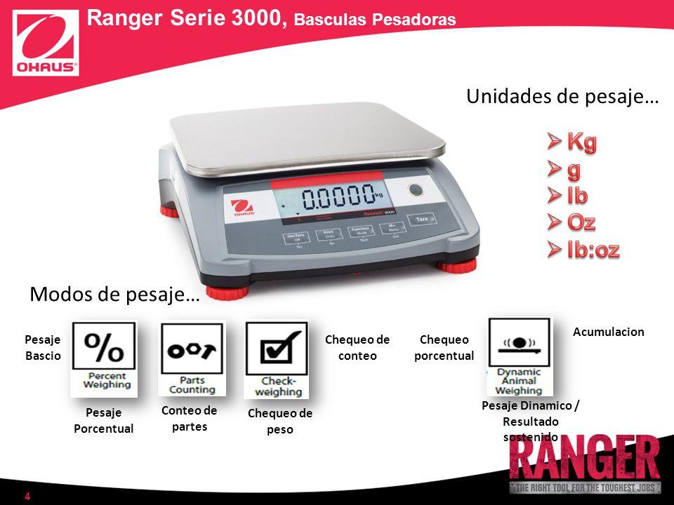 4 Ranger Serie 3000, Basculas Pesadoras Modos de pesaje… Unidades de pesaje… Conteo de partes Chequeo de peso Pesaje Dinamico / Resultado sostenido Pe