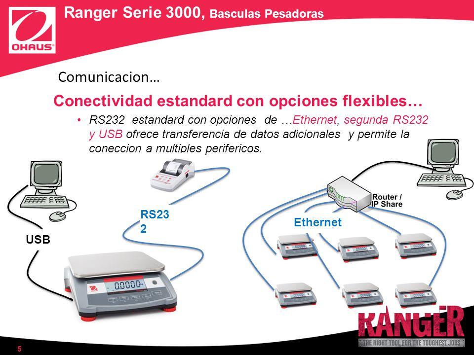 Conectividad estandard con opciones flexibles… RS232 estandard con opciones de …Ethernet, segunda RS232 y USB ofrece transferencia de datos adicionale