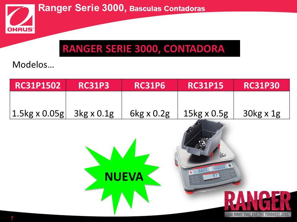 7 RC31P1502RC31P3RC31P6RC31P15RC31P30 1.5kg x 0.05g3kg x 0.1g6kg x 0.2g15kg x 0.5g30kg x 1g Ranger Serie 3000, Basculas Contadoras Modelos… RANGER SER