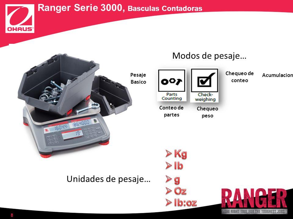 8 Ranger Serie 3000, Basculas Contadoras Unidades de pesaje… Modos de pesaje… Conteo de partes Pesaje Basico Chequeo de conteo Acumulacion Chequeo pes
