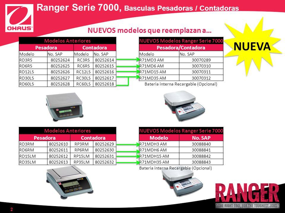 Modelos AnterioresNUEVOS Modelos Ranger Serie 7000 PesadoraContadoraPesadora/Contadora ModeloNo. SAPModeloNo. SAPModeloNo. SAP RD3RS80252624RC3RS80252