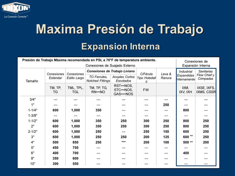 Maxima Presión de Trabajo Expansion Interna