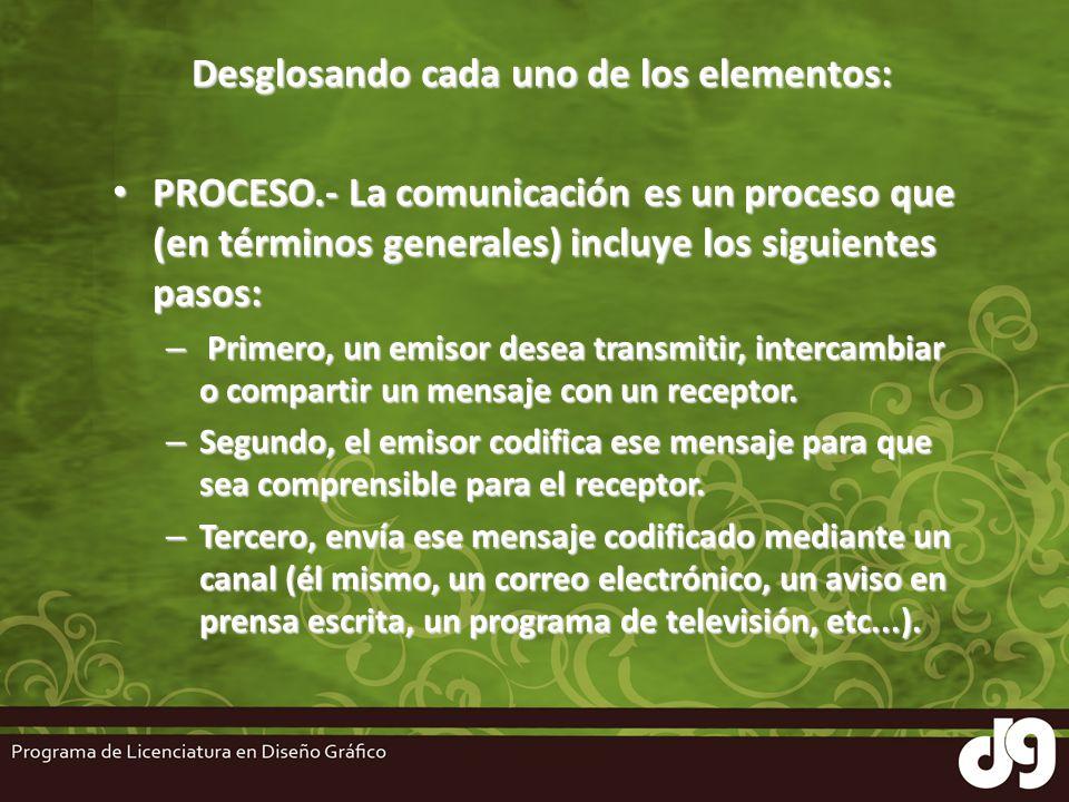 Desglosando cada uno de los elementos: PROCESO.- La comunicación es un proceso que (en términos generales) incluye los siguientes pasos: PROCESO.- La
